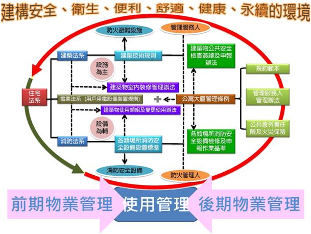 協會介紹(图1)