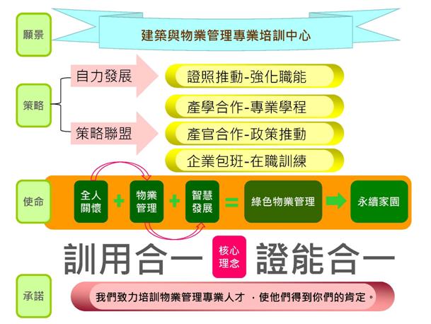 協會介紹(图2)